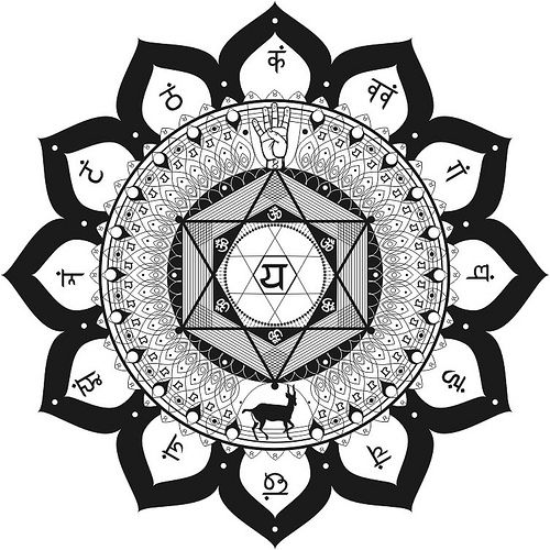 Анахата чакра. Характеристика и особенности