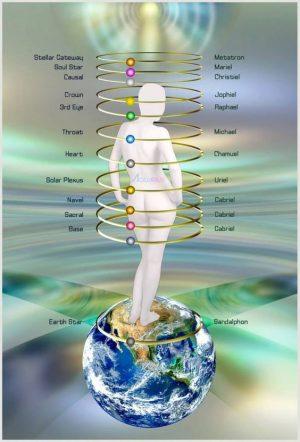 astralnoe-telo