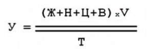formula ispolnenija zhelanij